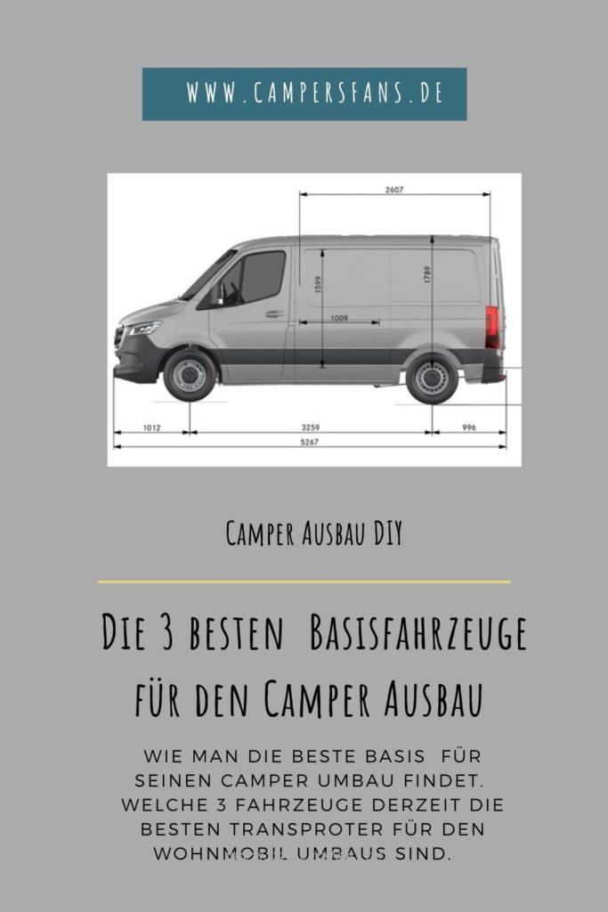 Die 3 besten Basisfahrzeuge Camper Ausbau